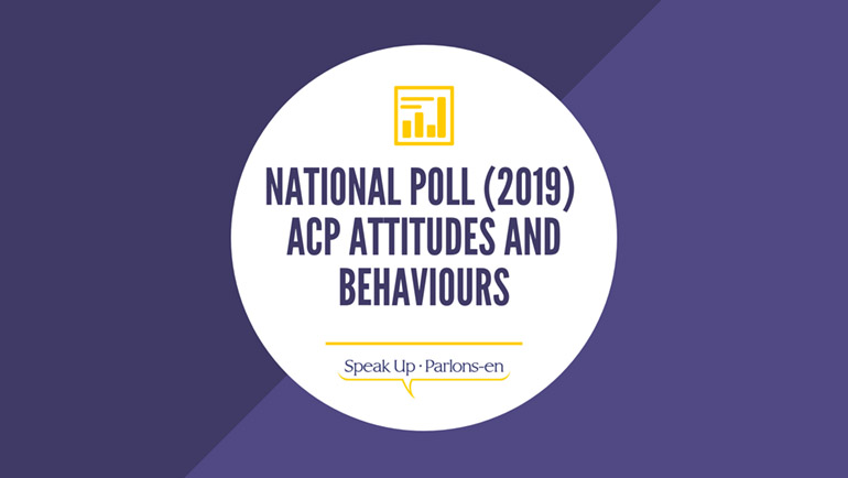 National Poll (2019) Attitudes and Behaviours