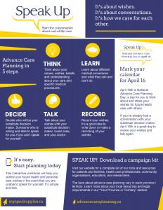 Advance Care Planning info poster