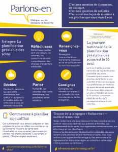 Advance Care Planning info poster in French